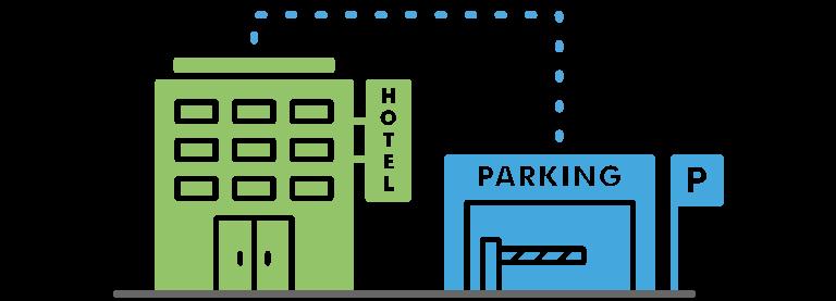 Hotel sin parking