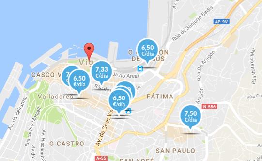 Parking Puerto de Vigo